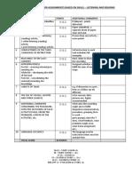 Assessment Criteria Skills