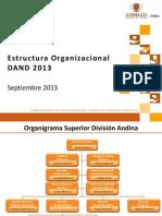 OrganigramaDAND2013.pptx