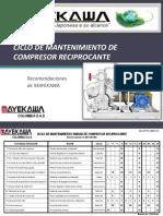 1- Ciclo de Mantenimiento Unidad Compresora Reciprocante Mycom