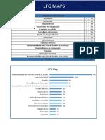 11 - LFG Maps_Consumidor