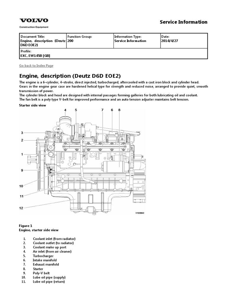 volvo ew145b service repair manual troubleshooting piston rh es scribd com 97 Volvo 960 Repair Manual Volvo Repair Manual