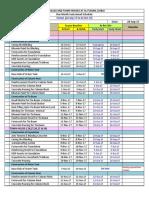 Lookahead Schedule 23 Sep 17 Rev 02