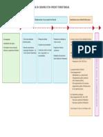 Partie 1 Fondations Profondes1_procedes Generaux de Construction