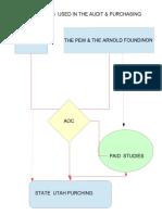Audit Flow Chart 1
