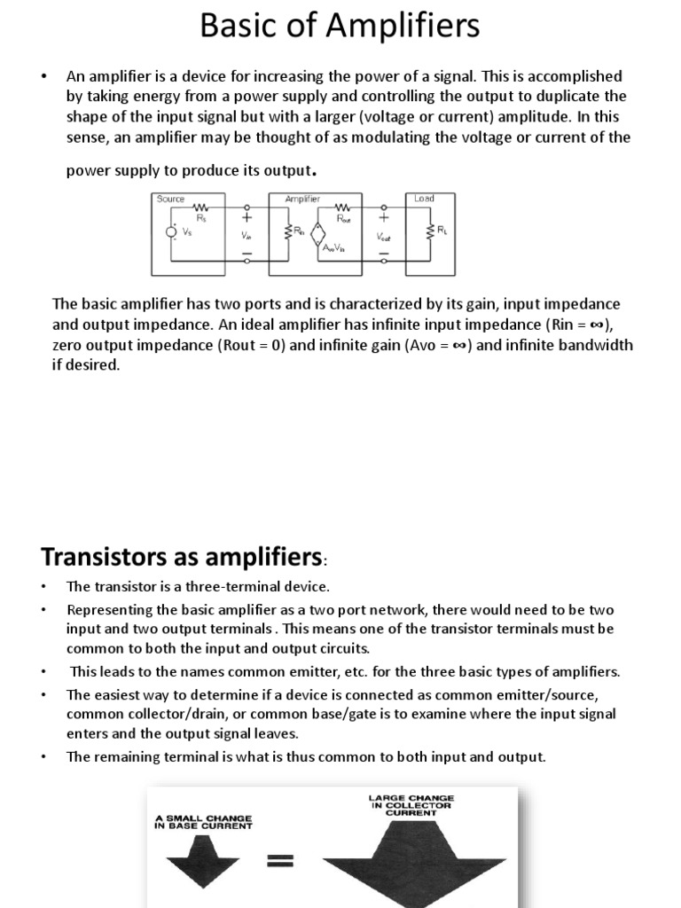 Amplification Amplifier Operational Inverting With Class Ab