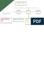 mapa conceptual 2.docx