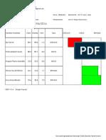 Indice de vert cuadro.pdf