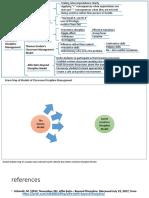 Models of Classroom Discipline Management