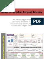 Ade Heryana Upaya Pencegahan Penyakit Menular Materi Online Class1 (1)