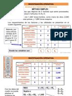 5-3 Investigacion Operativa---modelo de 3 Productos y 3 Procesos