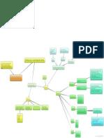 Mapa Conceptual Unidad I control