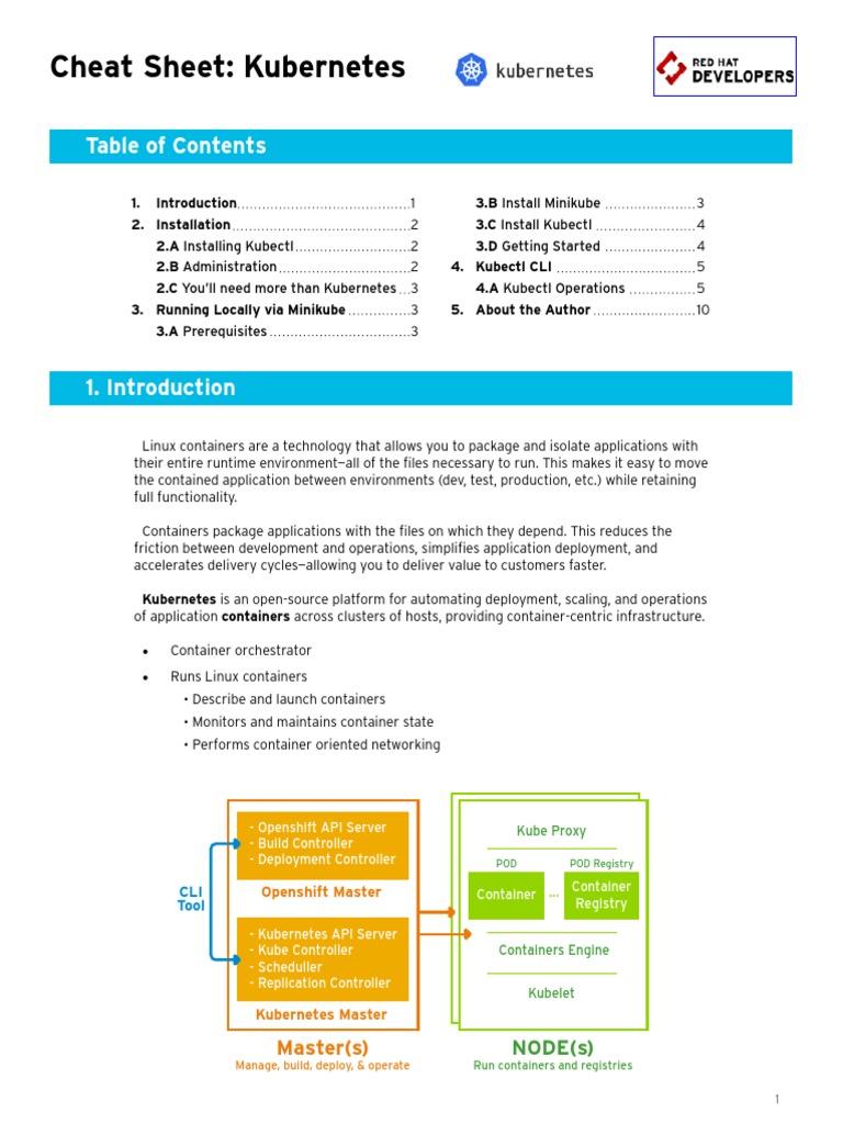 Kubernetes Cheat Sheet r1v1 | Information Technology