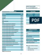 Publicacion Web Tasas de Interes CFN BP Noviembre 2017