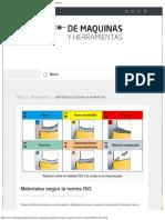 Materiales Según La Norma ISO de Máquinas y Herramientas