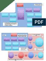 OID Tax Diagram 3