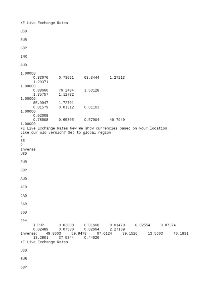 renko charts binary options