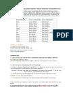 Formas Comparativas e Superlativas Irregulares