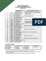 Jadual Bertugas Warden 2018