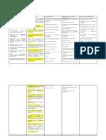 REDACCION E INVESTIGACION DOCUMENTAL.docx