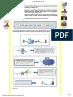 Sistemas Neumaticos e Hidraulicos PAG TEC