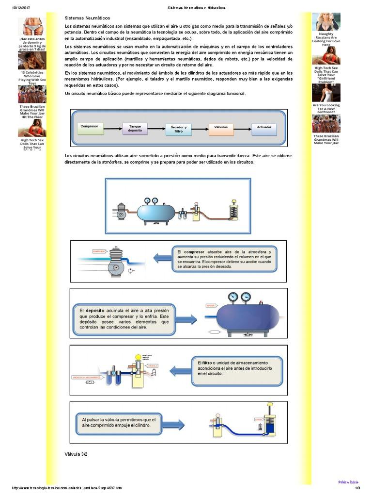 Circuito Neumatico Basico : Sistemas neumaticos e hidraulicos pag tec