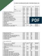 2.1.4.2.Evaluasi Kondisi Kelengkapan Medis