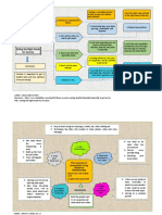Mpu Pengurusan Grafik