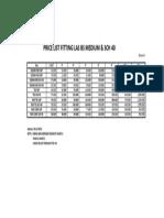 Price List FKK 2013