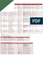 DAFTAR KAP OJK Per 1 Maret 2017_Fix2 hal 5.pdf