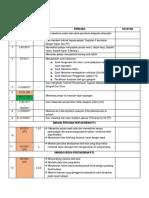 Jadual Kerja Perlaksanaan geo pt3
