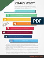SEMrush Keyword Research Checklist