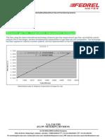 Biogas Flow Meter Manual