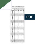 analisis calculos