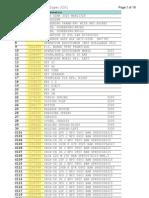 Becker-Spare Parts List Type3201