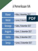 Jadwal Pemeriksaan IVA