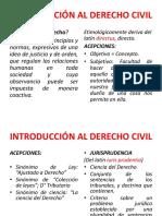 INTRODUCCIÓN AL DERECHO CIVIL.pptx