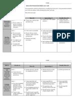 interactive presentation rubric 2017 - 2018