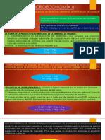 Micoeconomía II b (Diapositivas de Las Clases) (3)