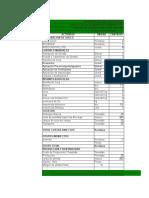 Costos de Produccion 2016 Yuca