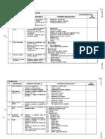 Cap - 2 Cronograma de estudo MMA Anac