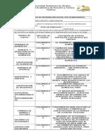 Inventario de Informacion Digital 2015