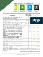 Comparações Entre Versões Windows7_11Pag.
