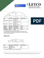 CMC Letco head types.pdf