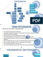elementosdelasecuenciadidactica-100605162943-phpapp02.ppsx