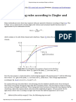 Empirical Tuning Rules According to Ziegler and Nichols