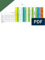 Mikroplaning ORI 2018