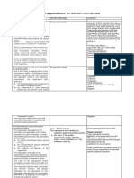 ISO 9001 2015 2008 Clause by Clause Matrix