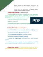 Caracteristicile Regimului Democratic