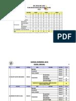 Plan de Estudios Inicial 2018