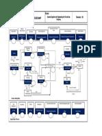 Contoh Business Process Map